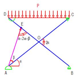 Studio E Modellazione Di Un Sistema Di Sollevamento A Pantografo